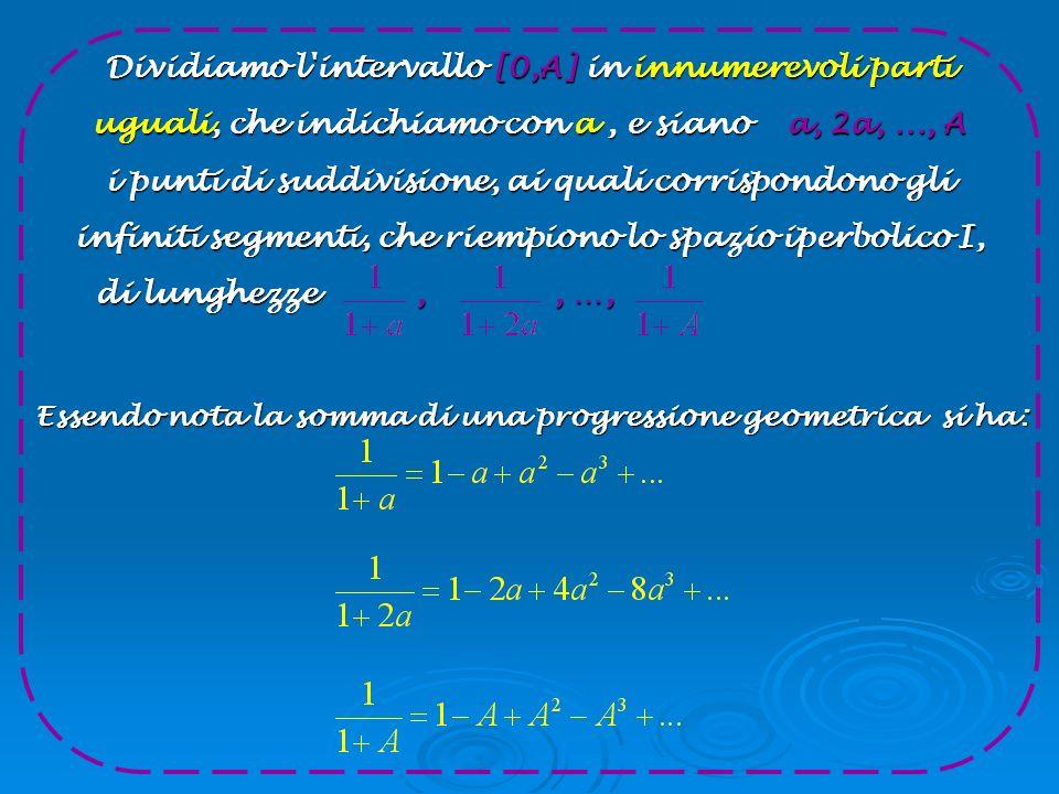 Dividiamo l intervallo [0,A] in innumerevoli parti uguali, che indichiamo con a , e siano a, 2a, ..., A i punti di suddivisione, ai quali corrispondono gli infiniti segmenti, che riempiono lo spazio iperbolico I,